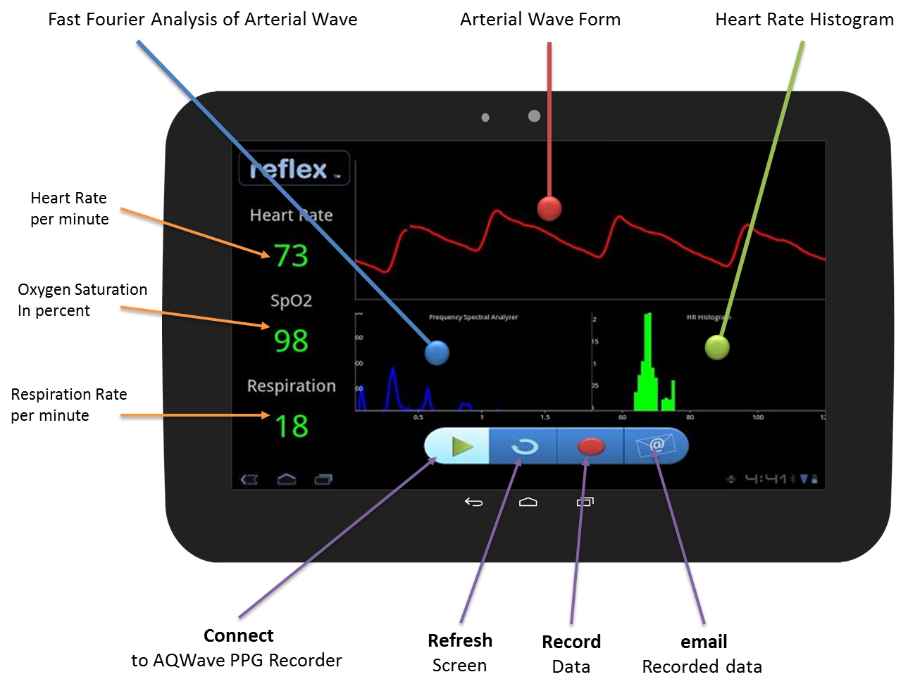 aqwave_analytics_labelled