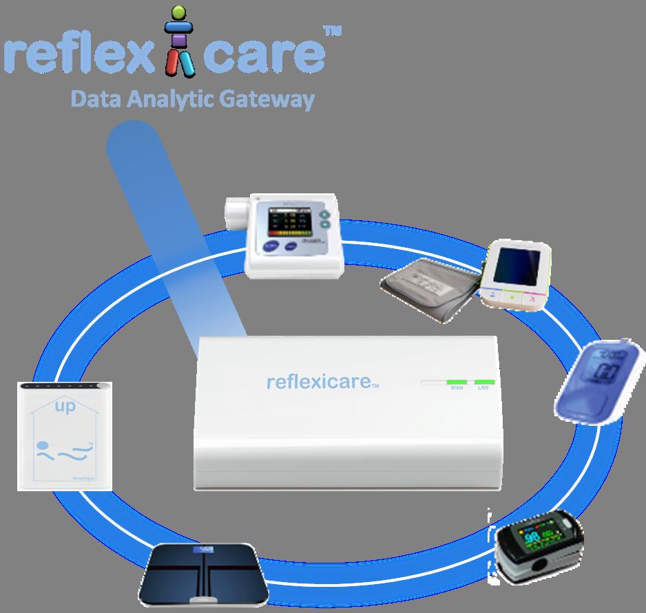 reflex smart hub